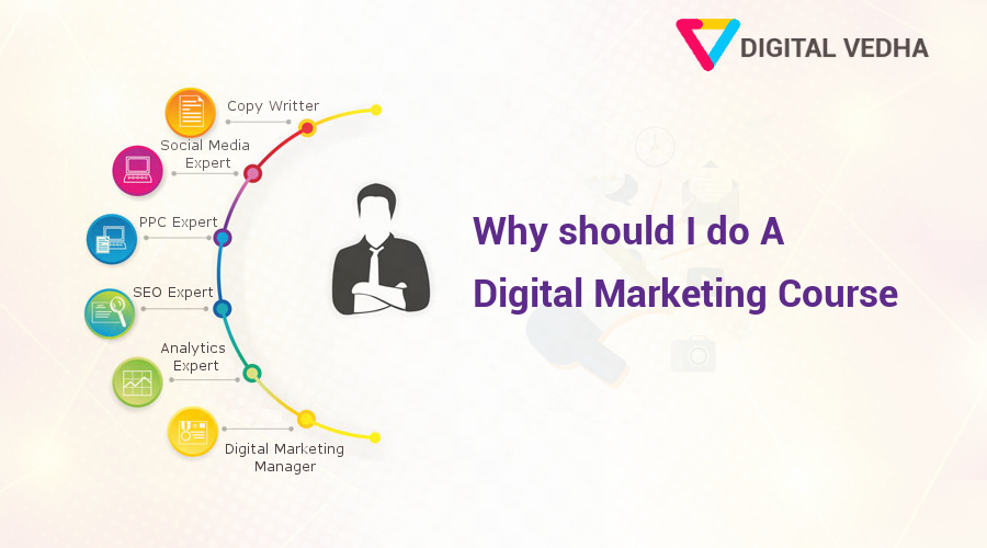 Why should I do A Digital Marketing Course